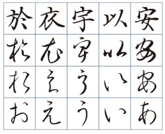 漢字文化圏に生きて/漢字から仮名への変遷表